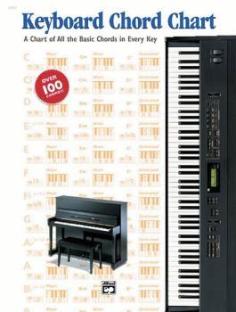 Keyboard Chord Chart: A Chart of All the Basic Chords in Every Key (AL-00-17853)